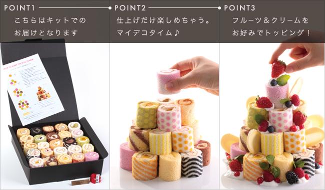 ロールケーキのイリナ(irina)サイト